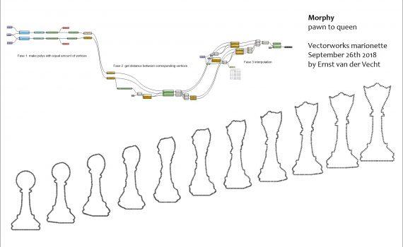 Vectorworks_Marionette_Morphy001-570x350